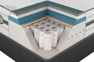 A hybrid mattress cutaway