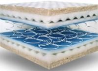 A bonnell spring mattress cutaway