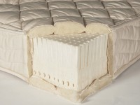 An all-latex mattress cutaway