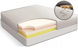 A Cutaway Of A Memory Foam Mattress