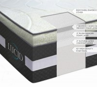 "LUCID 16"" Latex and Gel Memory Foam"