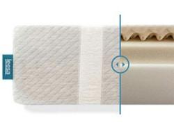 Leesa mattress airflow construction