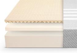 The three Leesa mattress layers