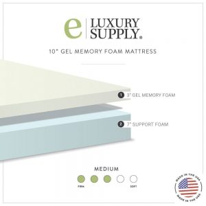 eLuxury Supply mattress construction
