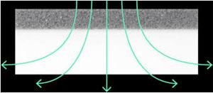 Various T&N mattress layers