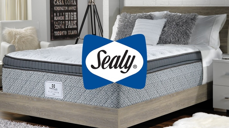 Simmons Beautyrest Mattress Review And Comparison 2018 Edition