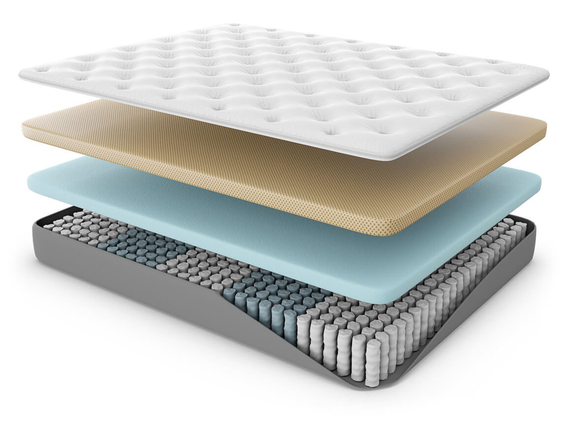 The Top 5 Unbiased Hybrid Mattress Reviews For 2018