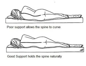 Spine alignment for side sleepers