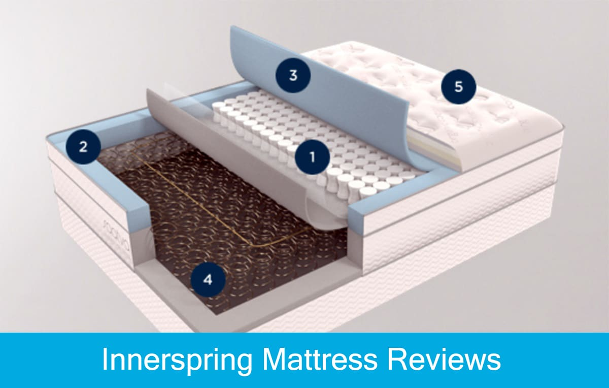 Best Innerspring Mattress Reviews 2018 Ultimate Guide