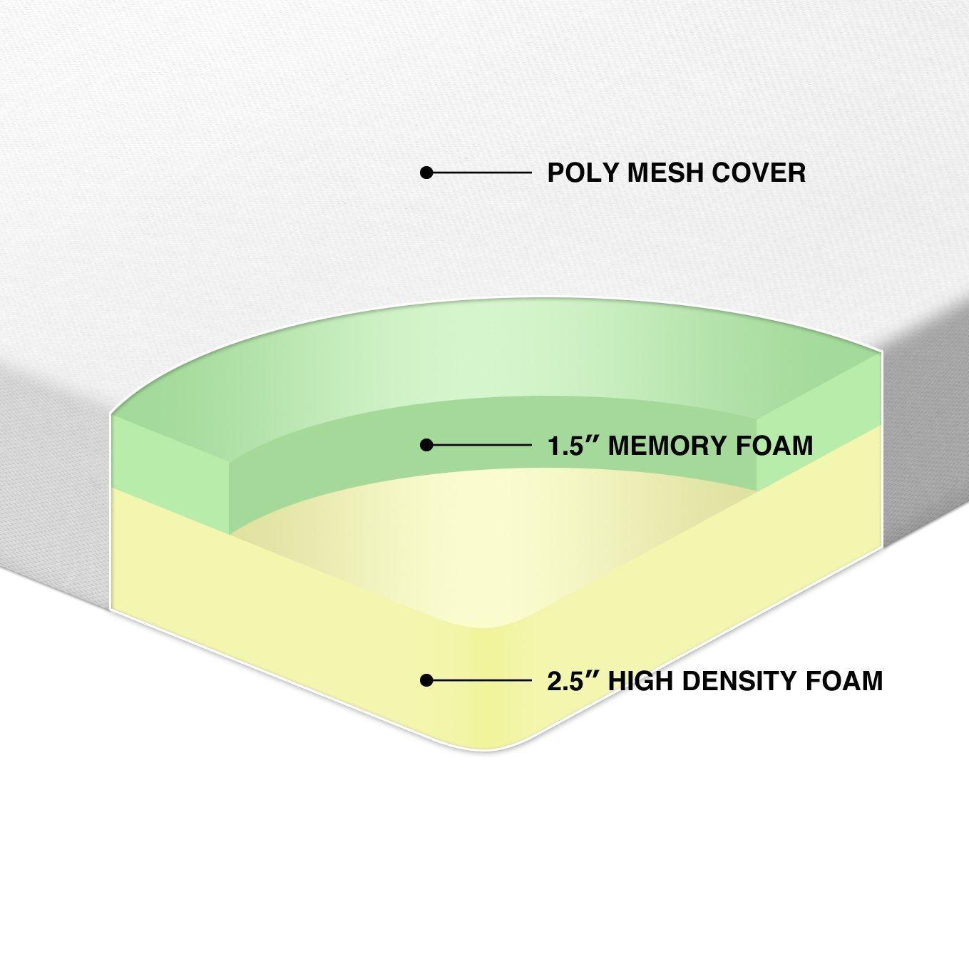 Best Price Mattress 4-Inch Memory Foam Topper