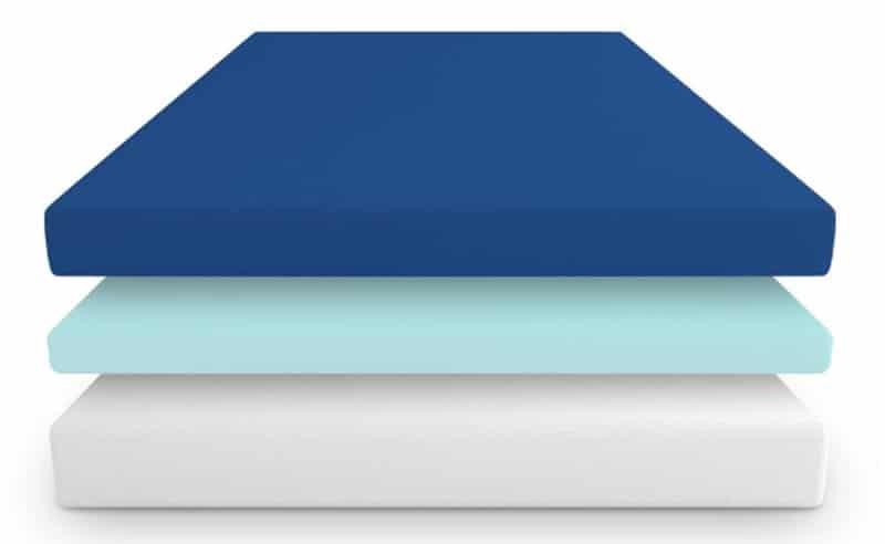 Puffy mattress layers