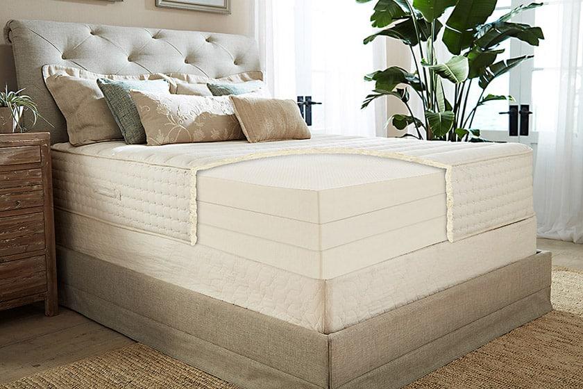 Latex mattress cutaway